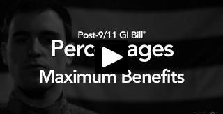 Thumbnail of video Percentages of Maximum Benefits title slide.