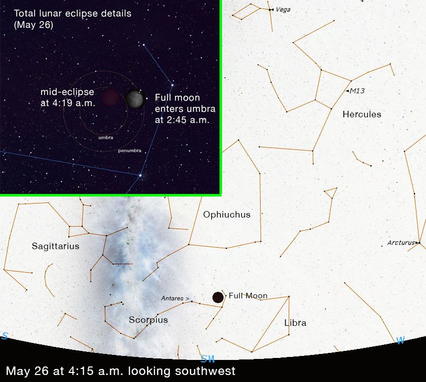 May 26, 2021 total lunar eclipse looking southwest at 4:15 AM
