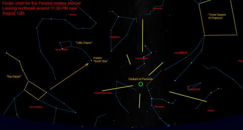 Perseid finder chart