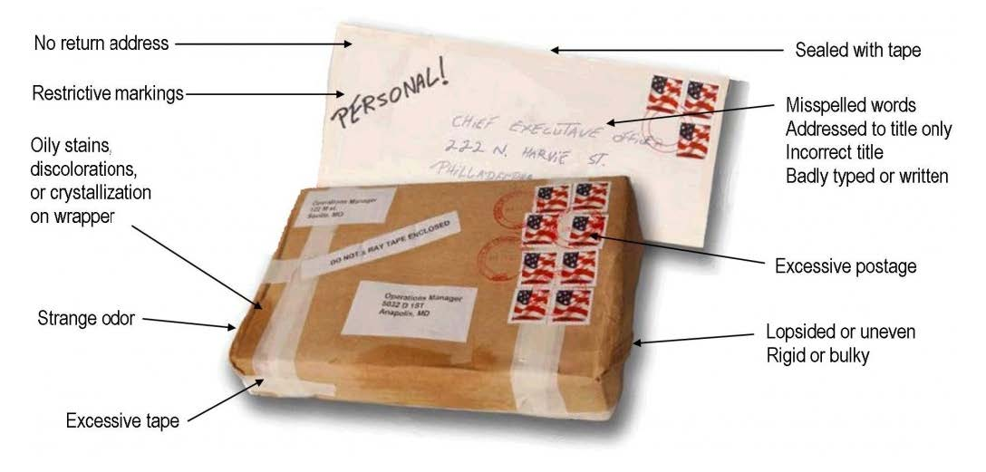 Envelope and brown wrapped suspicious packages.